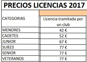 Licencias triatlon 2017