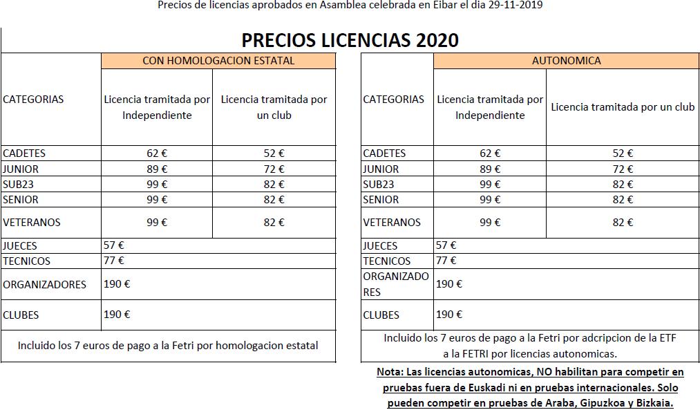 Precios Licencias 2020